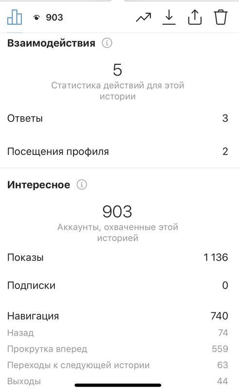 Статистика публикации в Инстаграм: как подключить и посмотреть?